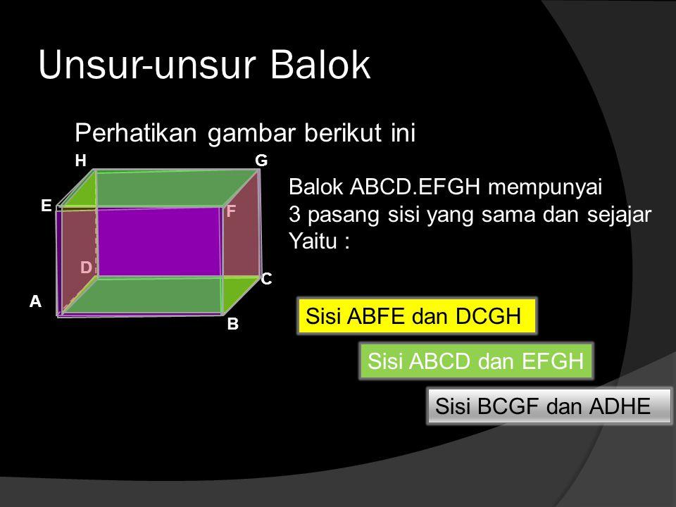 Unsur-unsur Balok Perhatikan gambar berikut ini Balok ABCD.EFGH mempunyai 3 pasang sisi yang sama dan sejajar Yaitu : B A C D E F GH Sisi ABFE dan DCG