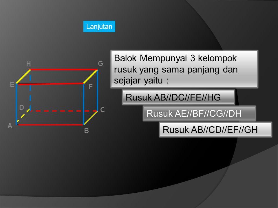 Lanjutan Balok Mempunyai 3 kelompok rusuk yang sama panjang dan sejajar yaitu : Rusuk AB//CD//EF//GH Rusuk AE//BF//CG//DH Rusuk AB//DC//FE//HG A B C H