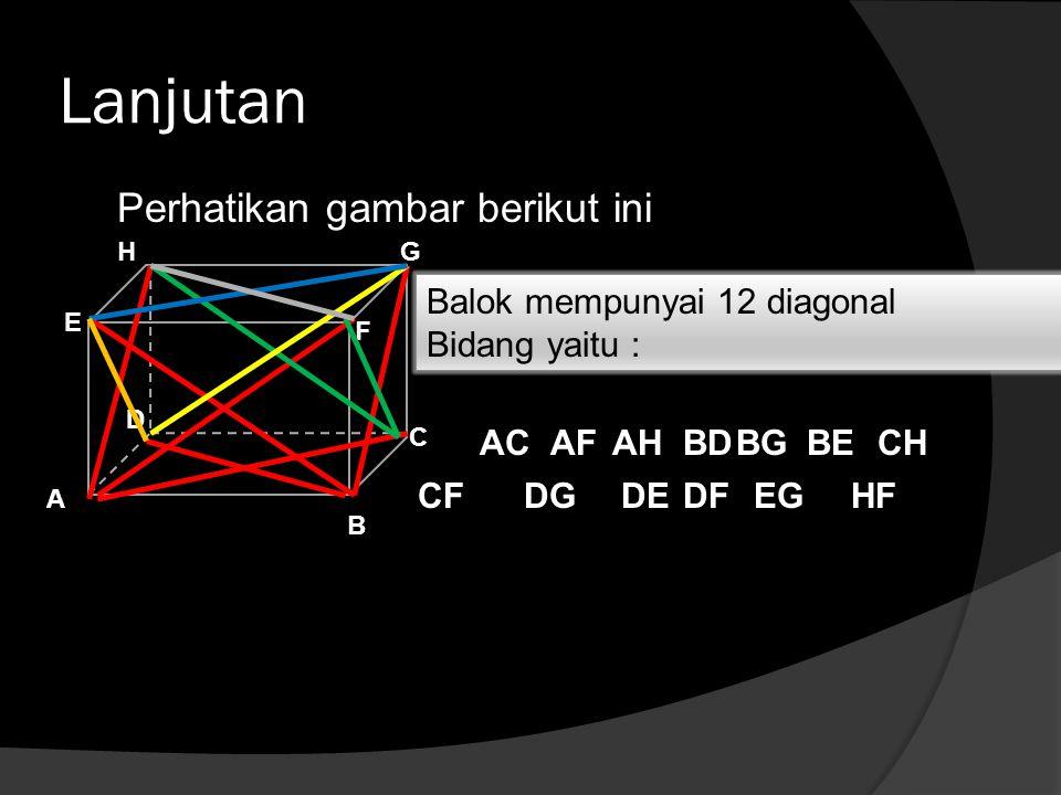 Lanjutan Perhatikan gambar berikut ini Balok mempunyai 12 diagonal Bidang yaitu : B A C D E F GH ACAFAHBDBGBECH CFDGDEDFEGHF