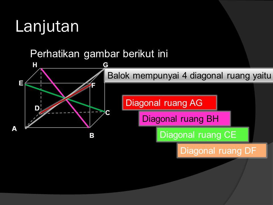 Lanjutan Perhatikan gambar berikut ini Balok mempunyai 4 diagonal ruang yaitu B A C D E F GH Diagonal ruang AG Diagonal ruang BH Diagonal ruang CE Dia