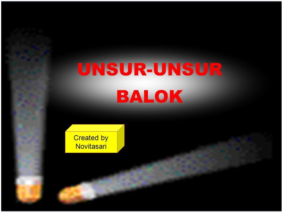 UNSUR-UNSUR BALOK Created by Novitasari