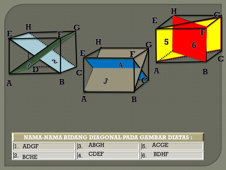 NAMA-NAMA BIDANG DIAGONAL PADA GAMBAR DIATAS : 1.ADGF3.5. 2.4.6. BCHE ABGH CDEF ACGE BDHF