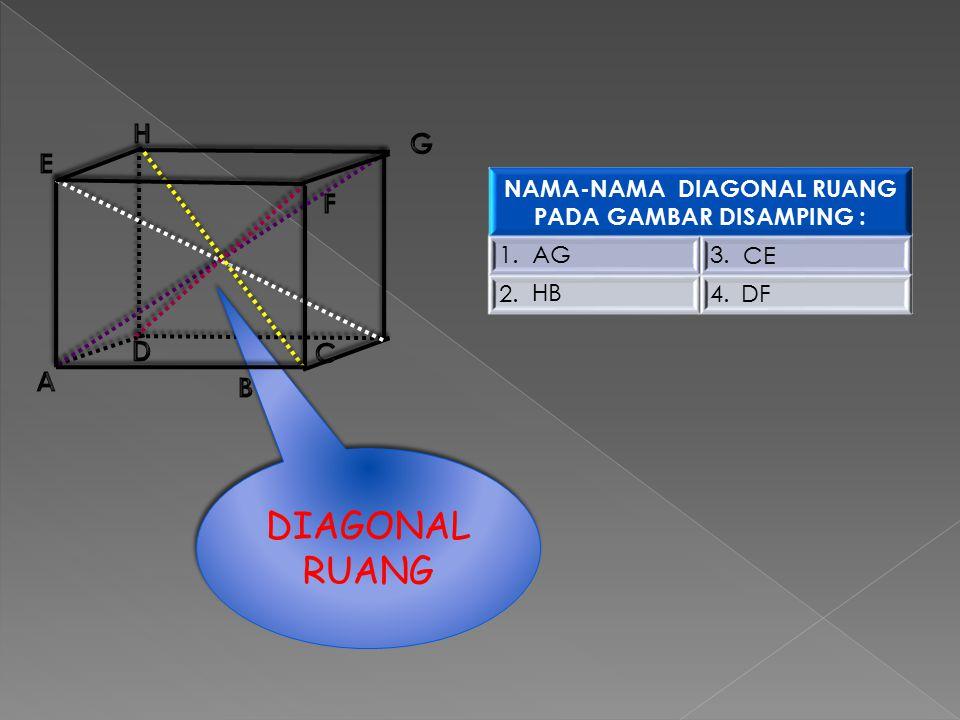 NAMA-NAMA DIAGONAL RUANG PADA GAMBAR DISAMPING : 1. AG3. 2.4. HB CE DF DIAGONAL RUANG