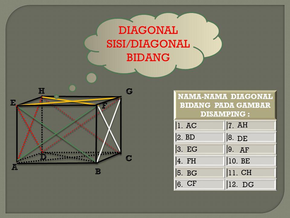 DIAGONAL SISI/DIAGONAL BIDANG NAMA-NAMA DIAGONAL BIDANG PADA GAMBAR DISAMPING : 1. AC7.7. 2.8.8. 3.9. 4.10. 5.11. 6.12. AF AH BD BE BG CF CH DE DG EG