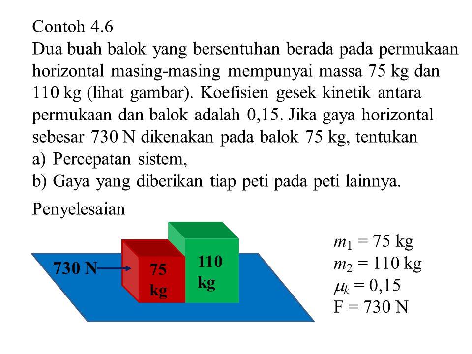 Contoh 4.6 Dua buah balok yang bersentuhan berada pada permukaan horizontal masing-masing mempunyai massa 75 kg dan 110 kg (lihat gambar). Koefisien g