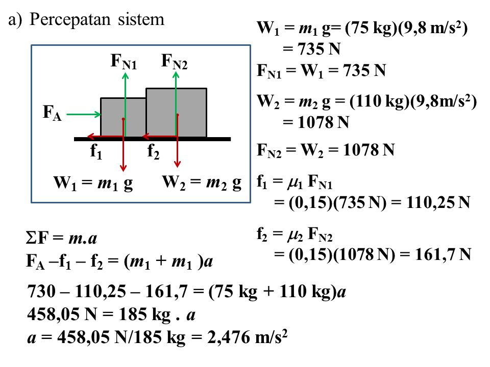 a)Percepatan sistem W 1 = m 1 g= (75 kg)(9,8 m/s 2 ) = 735 N F N1 = W 1 = 735 N W 2 = m 2 g = (110 kg)(9,8m/s 2 ) = 1078 N F N2 = W 2 = 1078 N f 1 = 