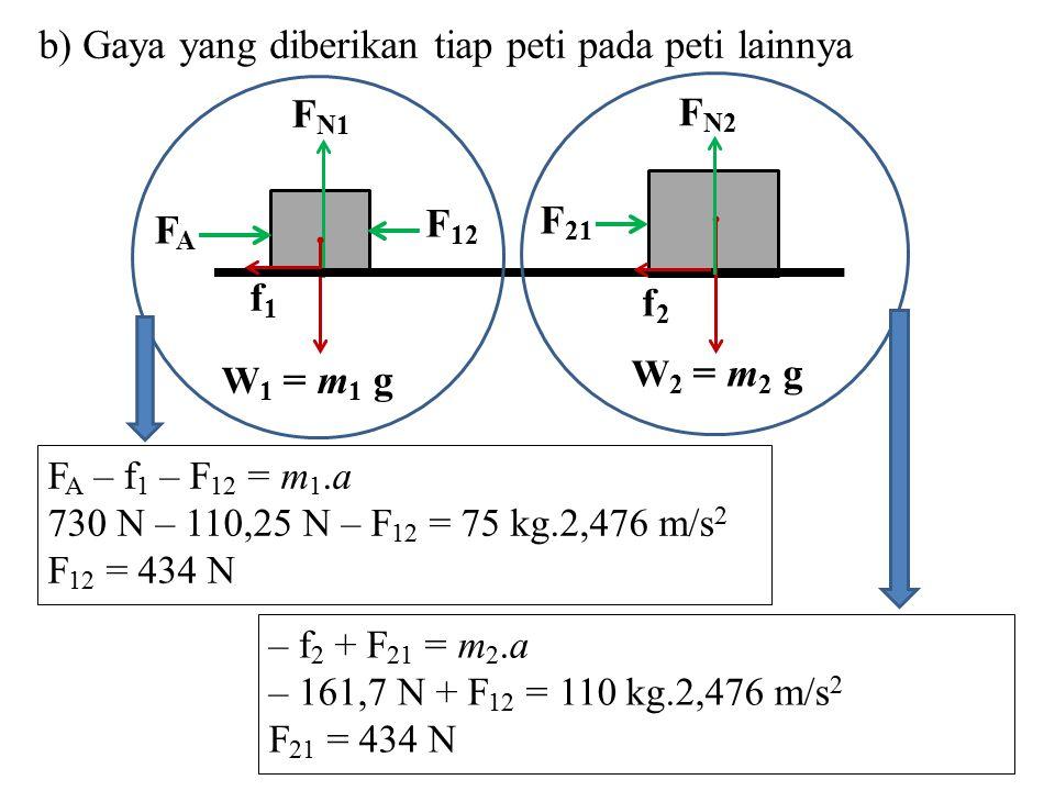 b) Gaya yang diberikan tiap peti pada peti lainnya f1f1 F N1 W 1 = m 1 g W 2 = m 2 g FAFA f2f2 F N2 F 12 F 21 F A – f 1 – F 12 = m 1.a 730 N – 110,25