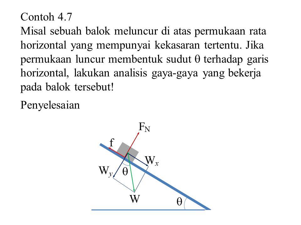 Contoh 4.7 Misal sebuah balok meluncur di atas permukaan rata horizontal yang mempunyai kekasaran tertentu. Jika permukaan luncur membentuk sudut  te
