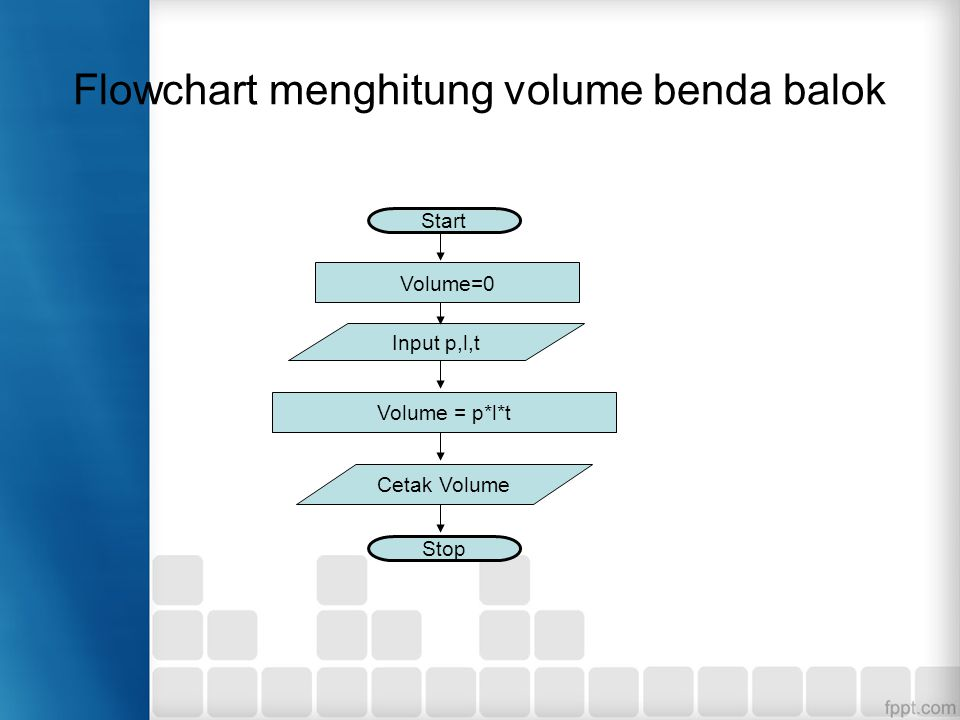 Flowchart menghitung volume benda balok Start Stop Input p,l,t Volume = p*l*t Cetak Volume Volume=0