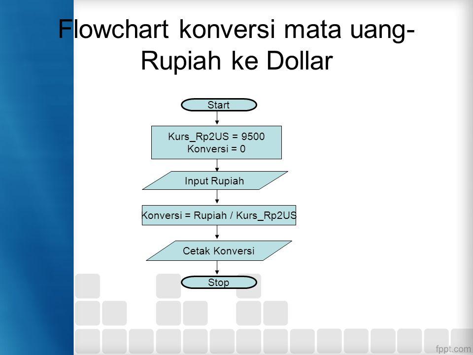 Flowchart konversi mata uang- Rupiah ke Dollar Start Stop Input Rupiah Konversi = Rupiah / Kurs_Rp2US Cetak Konversi Kurs_Rp2US = 9500 Konversi = 0