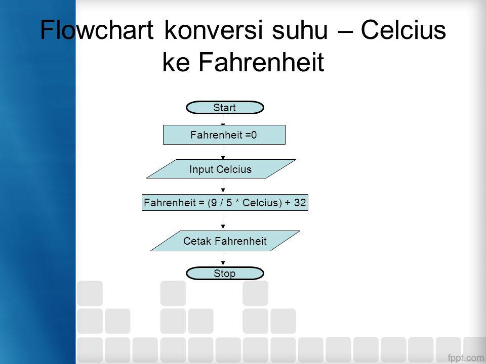 Flowchart konversi suhu – Celcius ke Fahrenheit Start Stop Input Celcius Fahrenheit = (9 / 5 * Celcius) + 32 Cetak Fahrenheit Fahrenheit =0