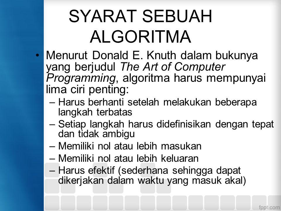 SYARAT SEBUAH ALGORITMA Menurut Donald E.