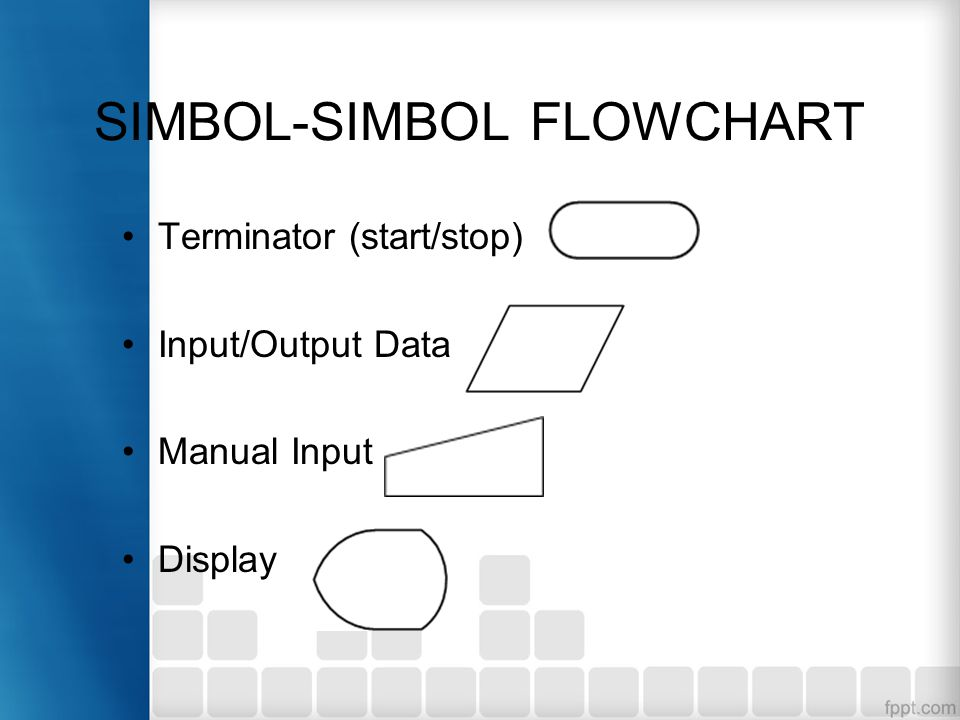 SIMBOL-SIMBOL FLOWCHART Terminator (start/stop) Input/Output Data Manual Input Display