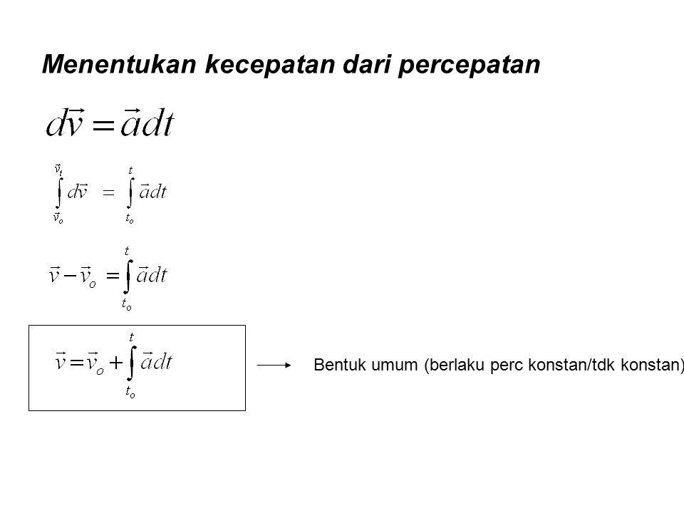 Contoh soal percepatan sesaat Kecepatan sesaat benda sebagai fungsi waktu diberikan oleh hubungan : Berapakah percepatan sesaat benda pada saat t= 5 s .