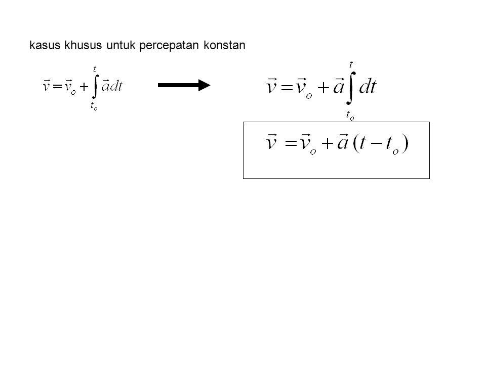 Menentukan kecepatan dari percepatan Bentuk umum (berlaku perc konstan/tdk konstan)