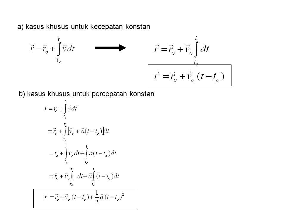 Menentukan posisi dari kecepatan Bentuk umum (berlaku kec konstan/tdk konstan)