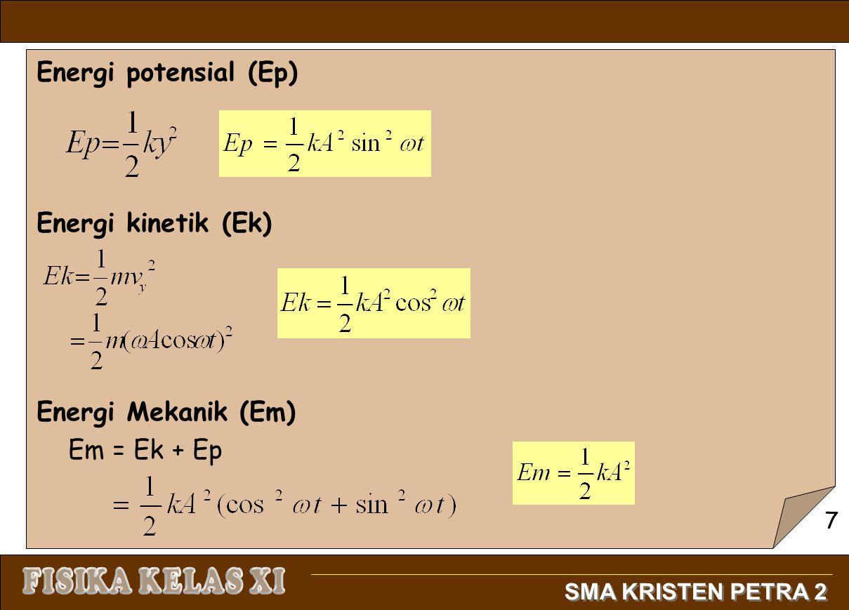 1.Ayunan sederhana mempunyai periode 0,3 sekon. Tentukan periodenya jika tali a.