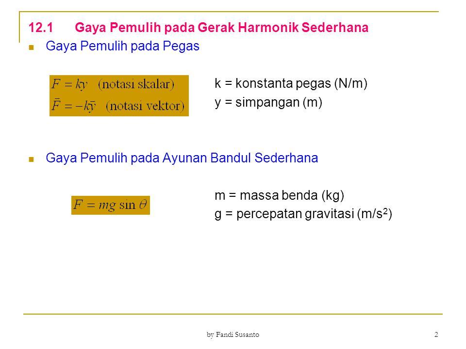 12.1Gaya Pemulih pada Gerak Harmonik Sederhana Gaya Pemulih pada Pegas k = konstanta pegas (N/m) y = simpangan (m) Gaya Pemulih pada Ayunan Bandul Sed