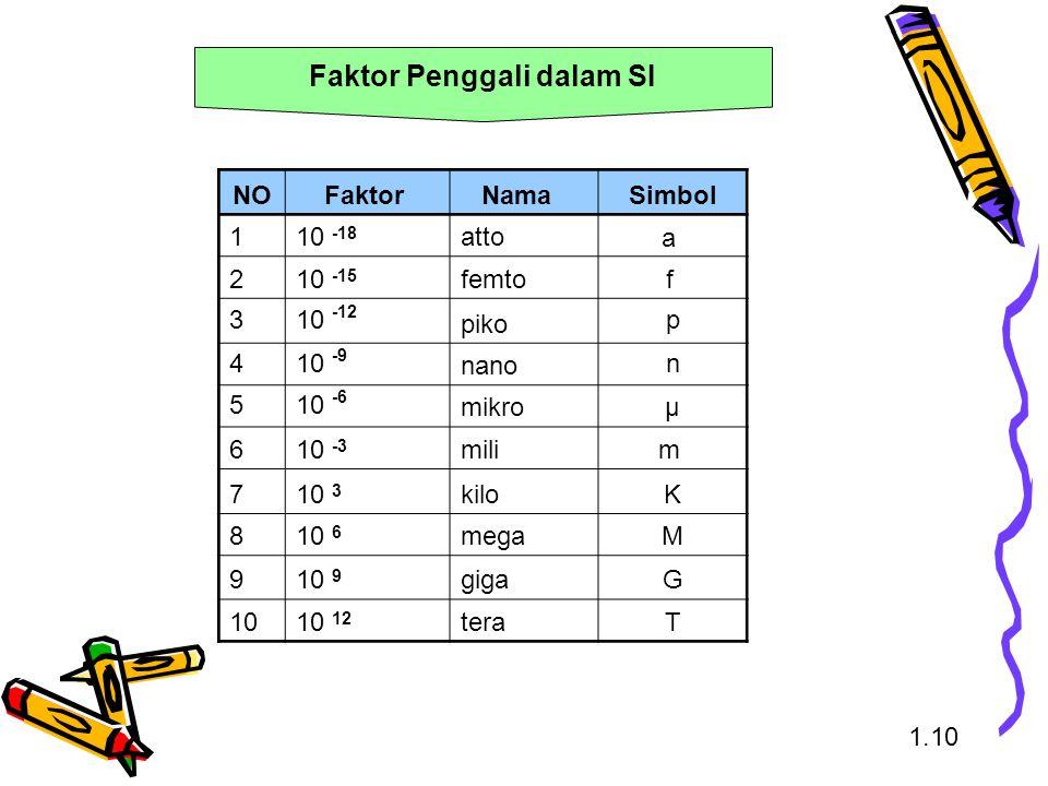 Faktor Penggali dalam SI NOFaktor Nama Simbol 110 -18 atto a 210 -15 femto f 310 -12 piko p 410 -9 nano n 510 -6 mikroμ 610 -3 milim 710 3 kiloK 810 6