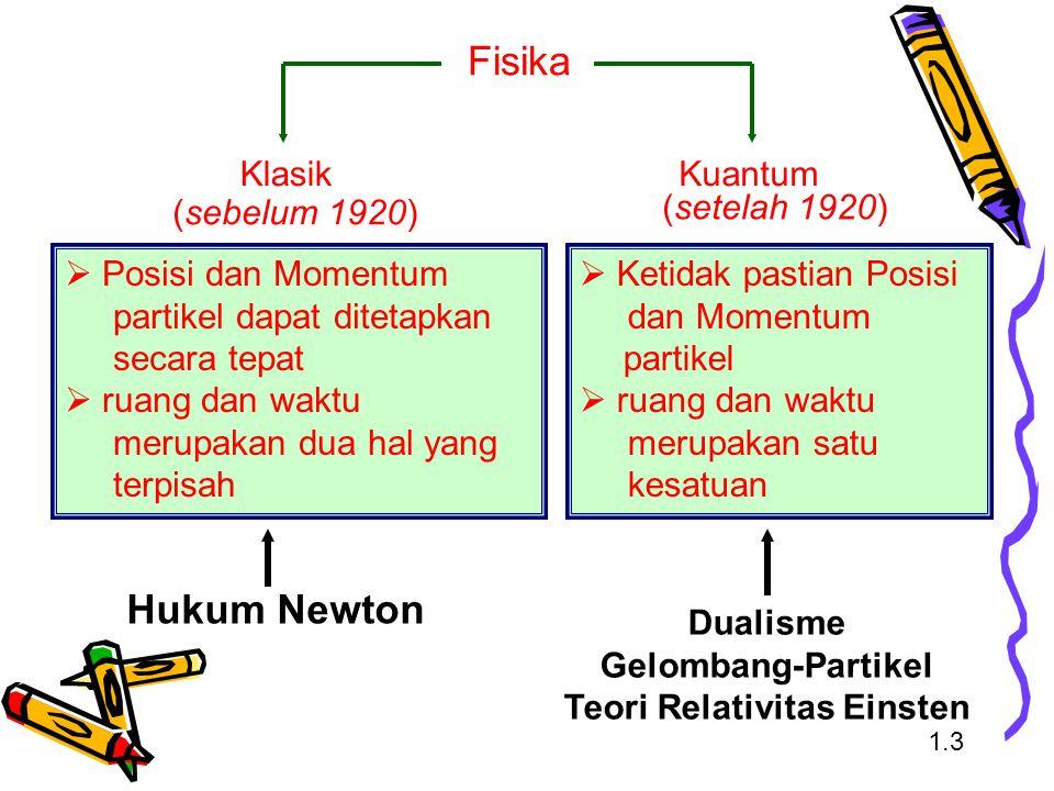 Fisika KlasikKuantum (sebelum 1920) (setelah 1920)  Posisi dan Momentum partikel dapat ditetapkan secara tepat  ruang dan waktu merupakan dua hal ya