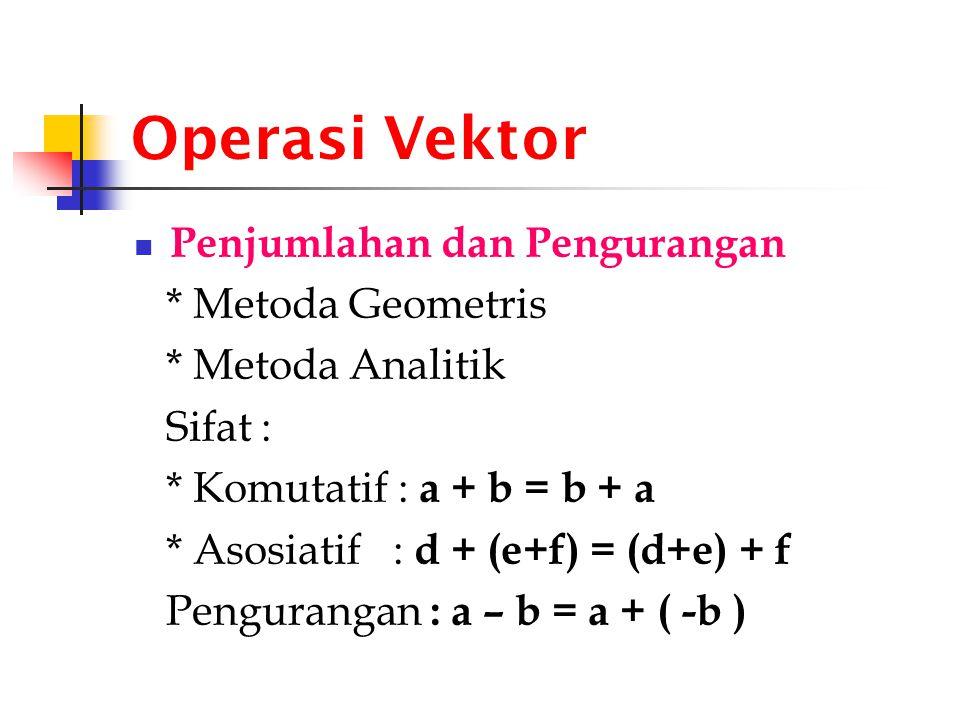 Operasi Vektor Penjumlahan dan Pengurangan * Metoda Geometris * Metoda Analitik Sifat : * Komutatif : a + b = b + a * Asosiatif : d + (e+f) = (d+e) + f Pengurangan : a – b = a + ( -b )