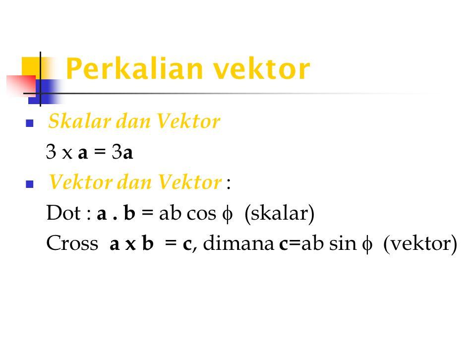 Perkalian vektor Skalar dan Vektor 3 x a = 3 a Vektor dan Vektor : Dot : a.