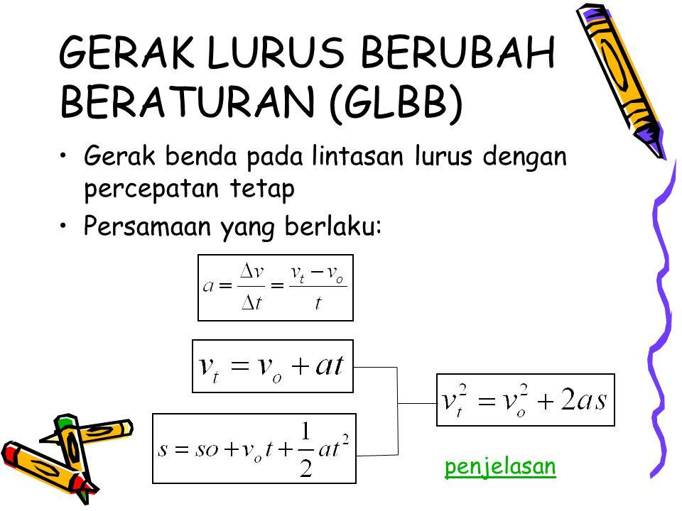 GERAK LURUS BERUBAH BERATURAN (GLBB) Gerak benda pada lintasan lurus dengan percepatan tetap Persamaan yang berlaku: penjelasan