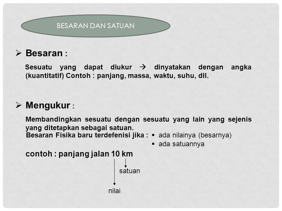  Besaran : Sesuatu yang dapat diukur  dinyatakan dengan angka (kuantitatif) Contoh : panjang, massa, waktu, suhu, dll.  Mengukur : Membandingkan se