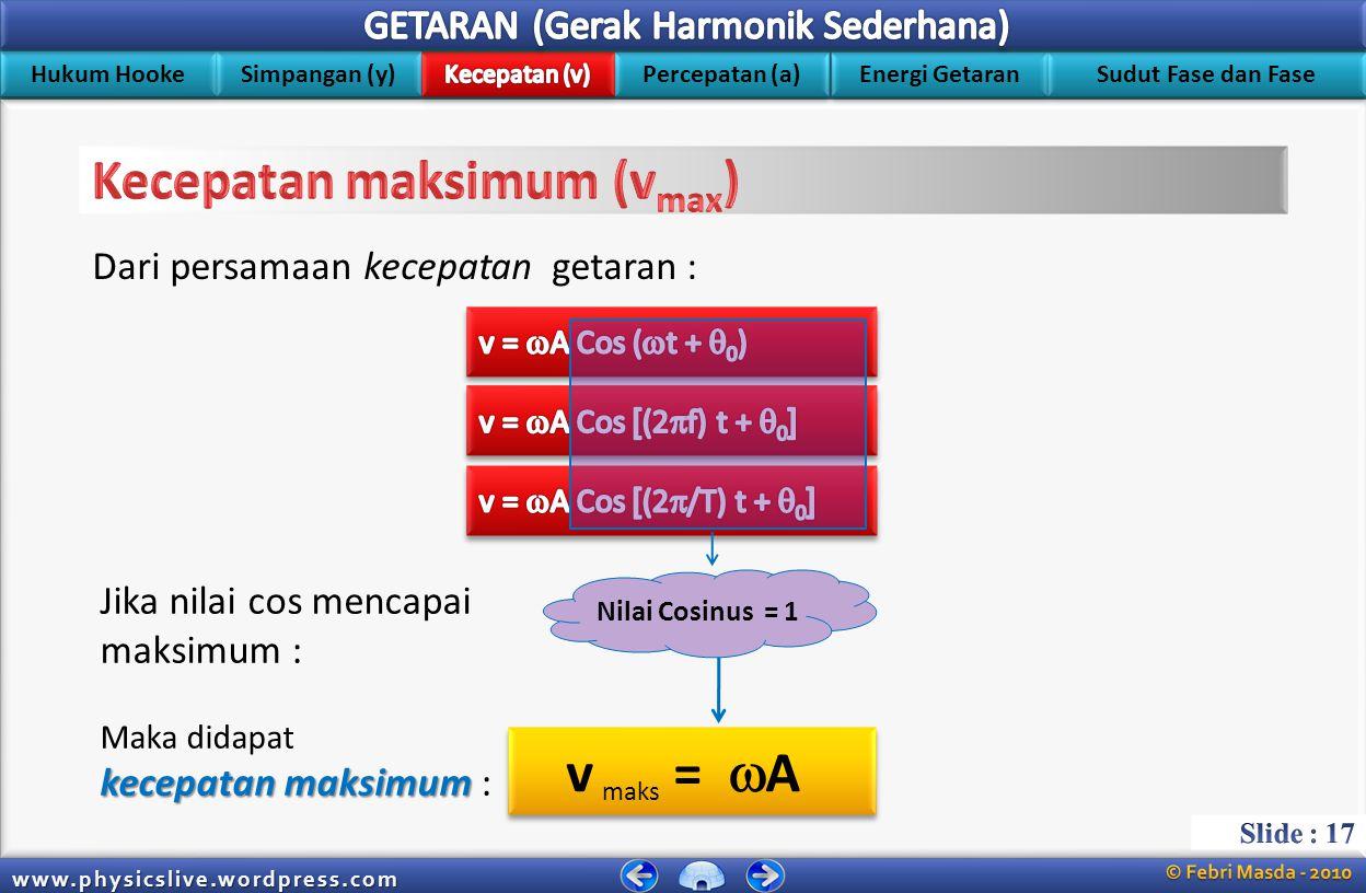 Hukum Hooke Simpangan (y) Energi Getaran Percepatan (a) Sudut Fase dan Fase www.physicslive.wordpress.com Dari gambar segitiga yang menghubungkan Simpangan (y) dengan Amplitudo (A), didapat: v =   = (  t +  0 ) Amplitudo (A) Simpangan (y) Cos  = A A cos (  t +  0 ) = Substitusikan persamaan tersebut di atas ke - persamaan kecepatan (v) sebagai berikut : Maka didapat hubungan antara kecepatan (v) dan simpangan (y) sebagai berikut: