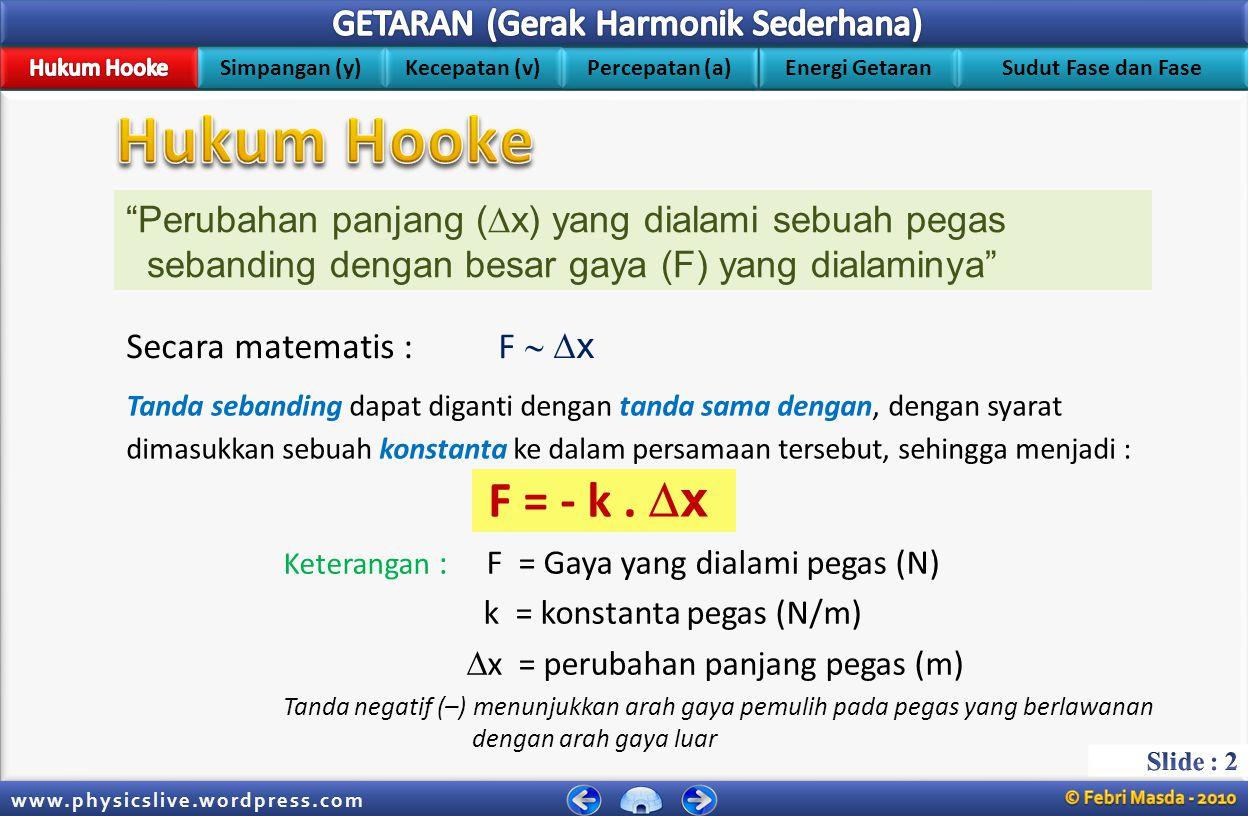 Hukum Hooke Persamaan Simpangan Persamaan Kecepatan Energi Getaran Exit Sudut Fase dan Fase Media Pembelajaran Fisika Kelas XI.IPA SMA Negeri 11 Kota Jambi Persamaan Percepatan PHYSICS