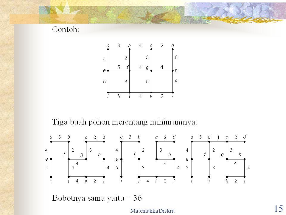Matematika Diskrit 16