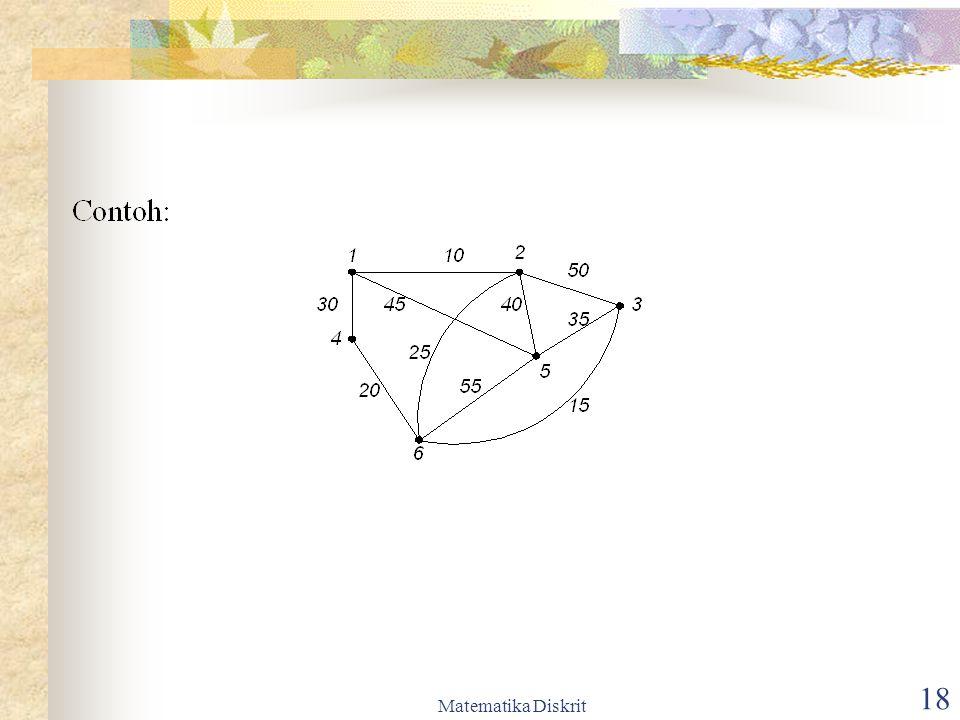 Matematika Diskrit 19