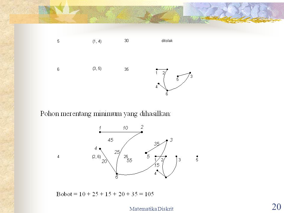 Matematika Diskrit 21 Pohon berakar (rooted tree)