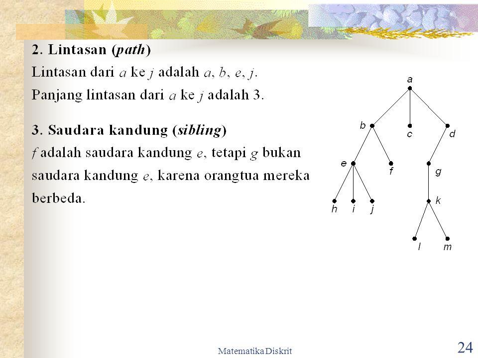 Matematika Diskrit 25