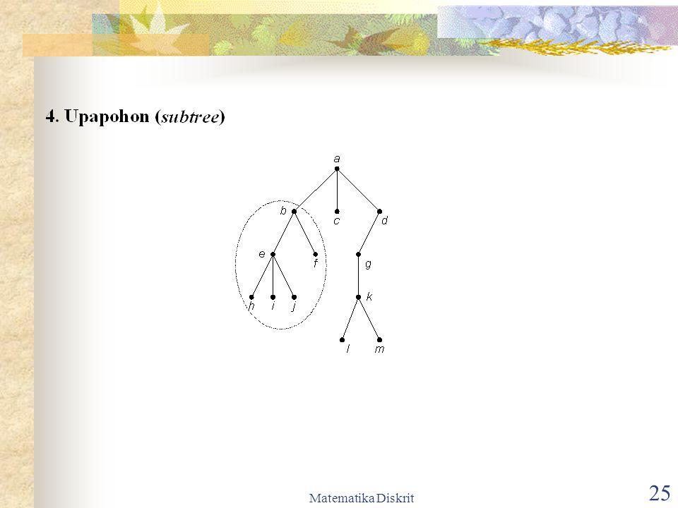 Matematika Diskrit 26