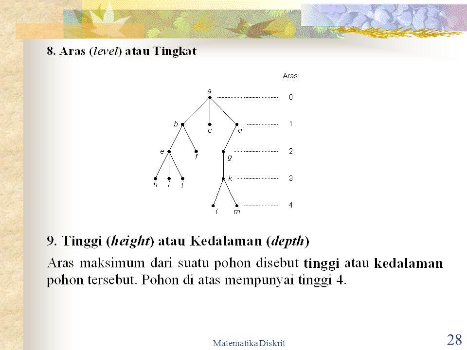 Matematika Diskrit 29 Pohon Terurut (ordered tree)