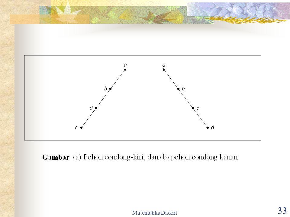 Matematika Diskrit 34