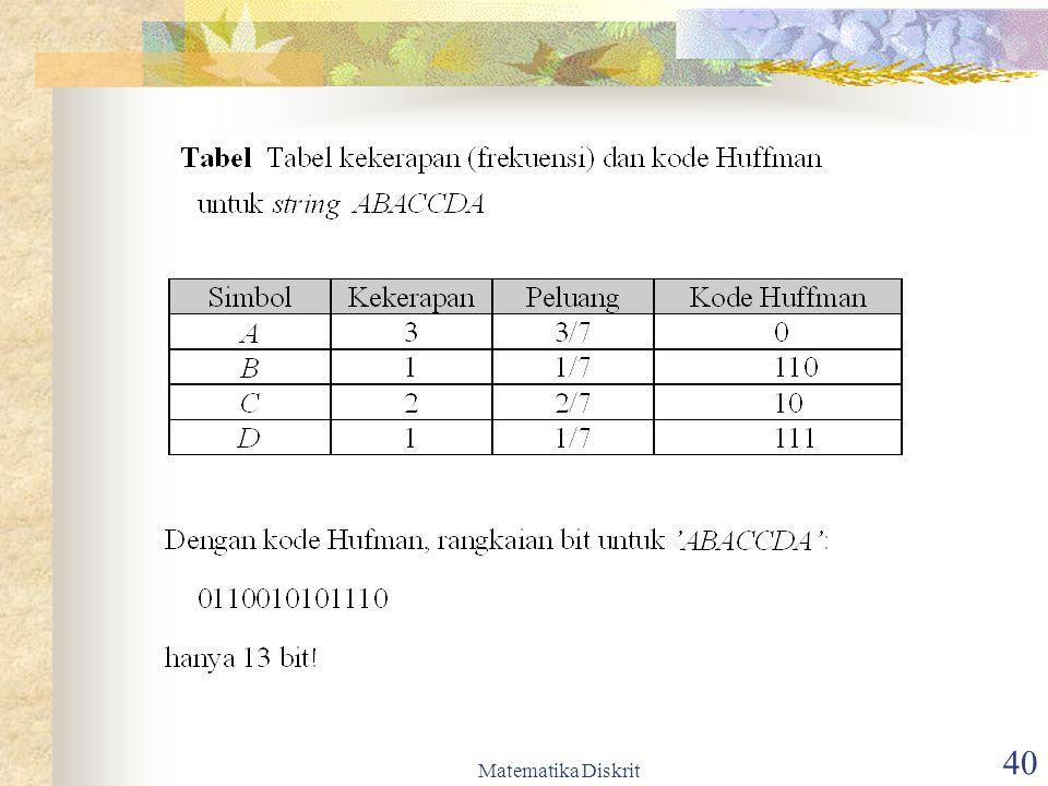 Matematika Diskrit 41 Algoritma pembentukan pohon Huffman 1.