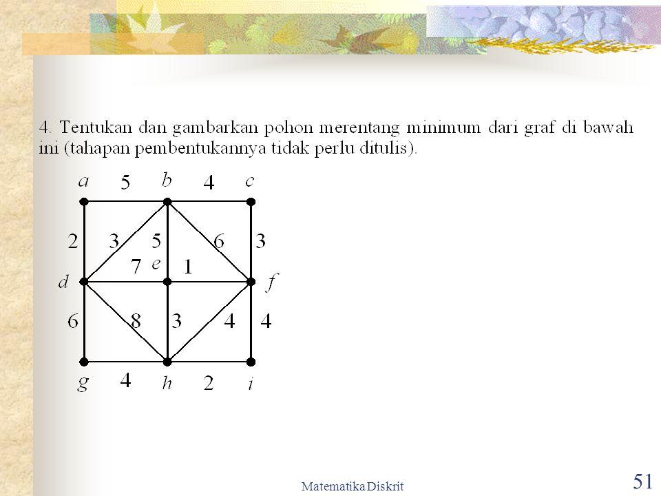 Matematika Diskrit 52