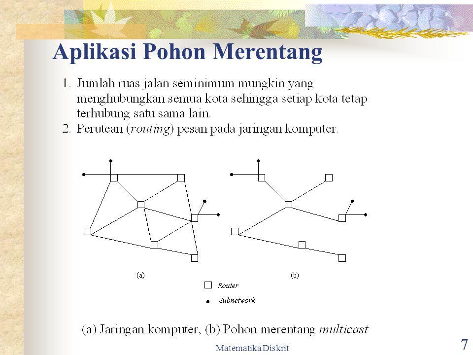 Matematika Diskrit 8 Pohon Merentang Minimum