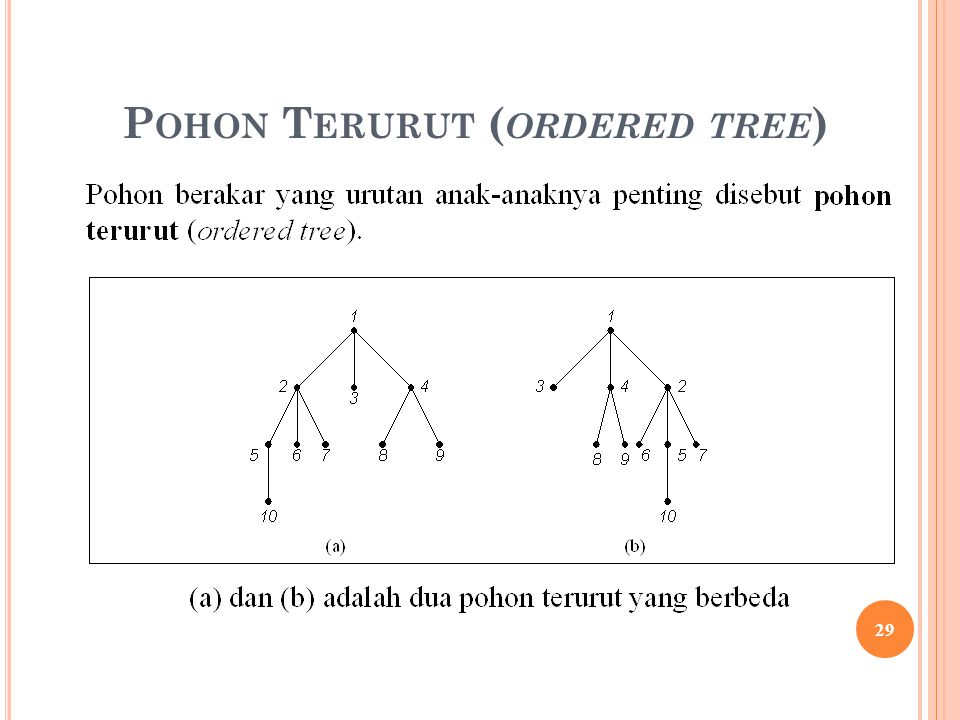 P OHON T ERURUT ( ORDERED TREE ) 29