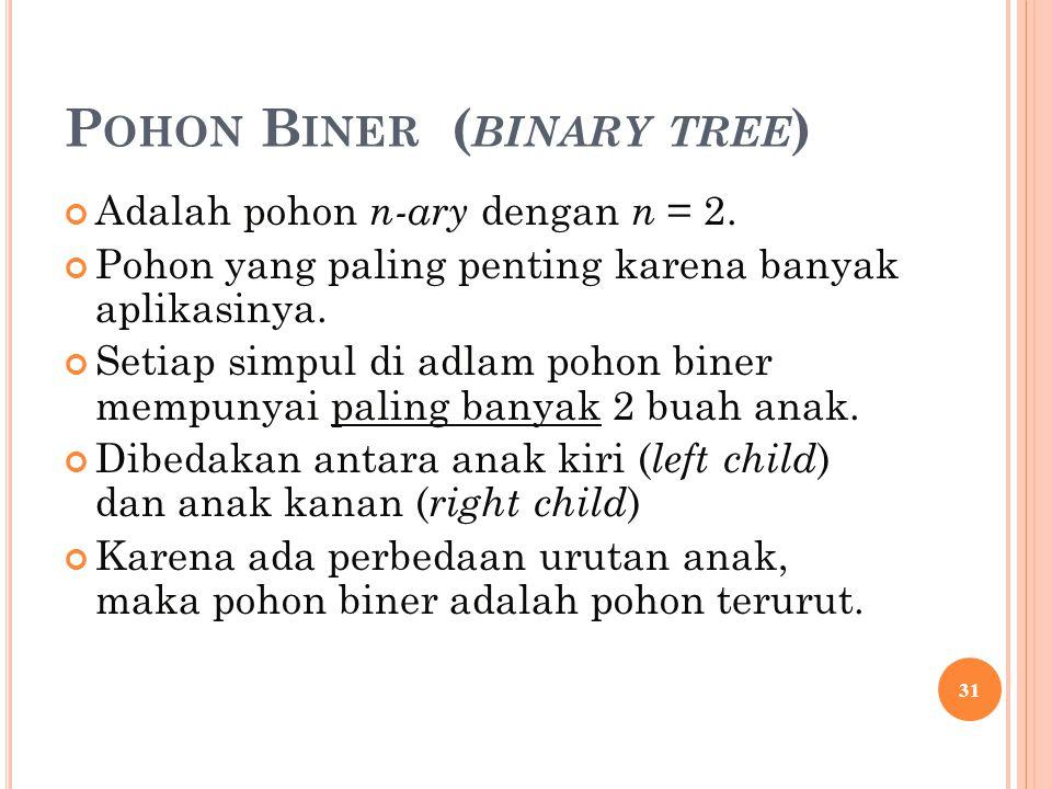 P OHON B INER ( BINARY TREE ) Adalah pohon n-ary dengan n = 2.