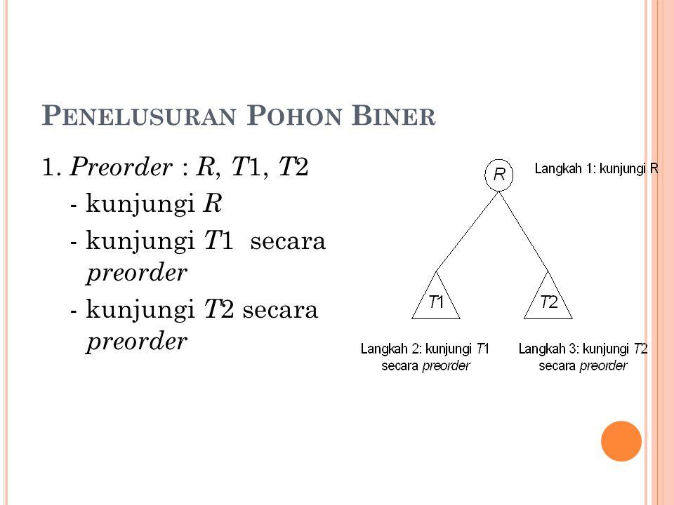 P ENELUSURAN P OHON B INER 1.