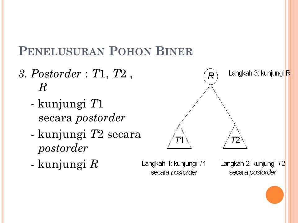 P ENELUSURAN P OHON B INER 3.