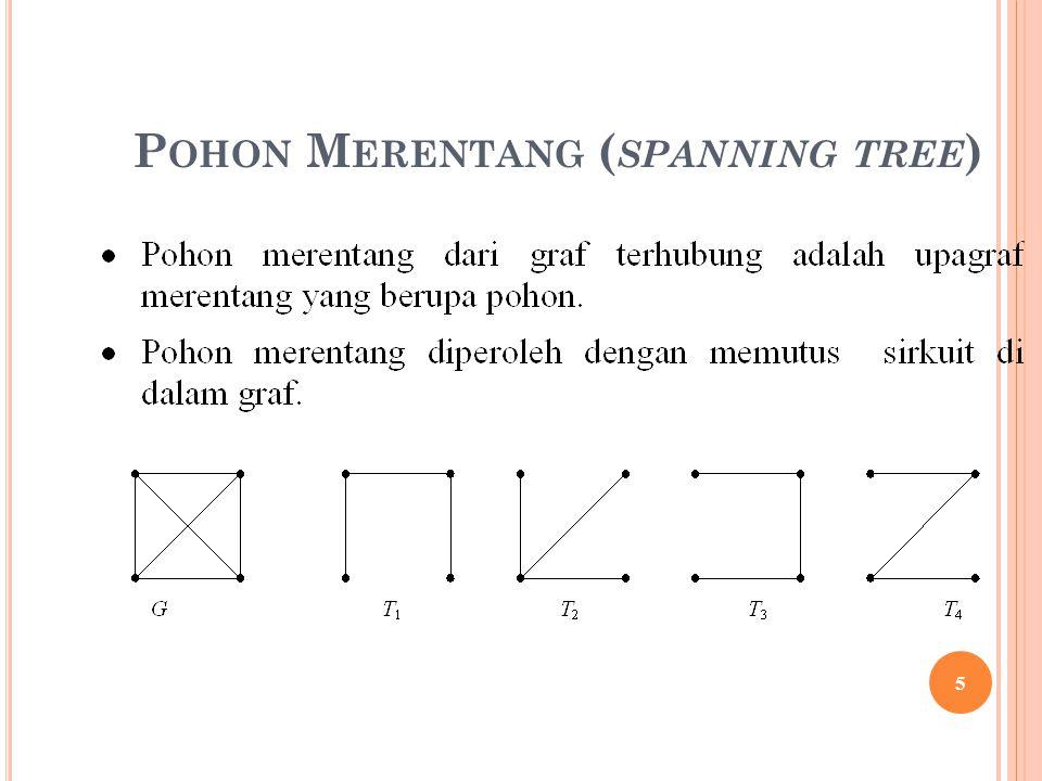 P OHON M ERENTANG ( SPANNING TREE ) 5