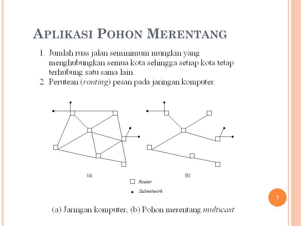 A PLIKASI P OHON M ERENTANG 7