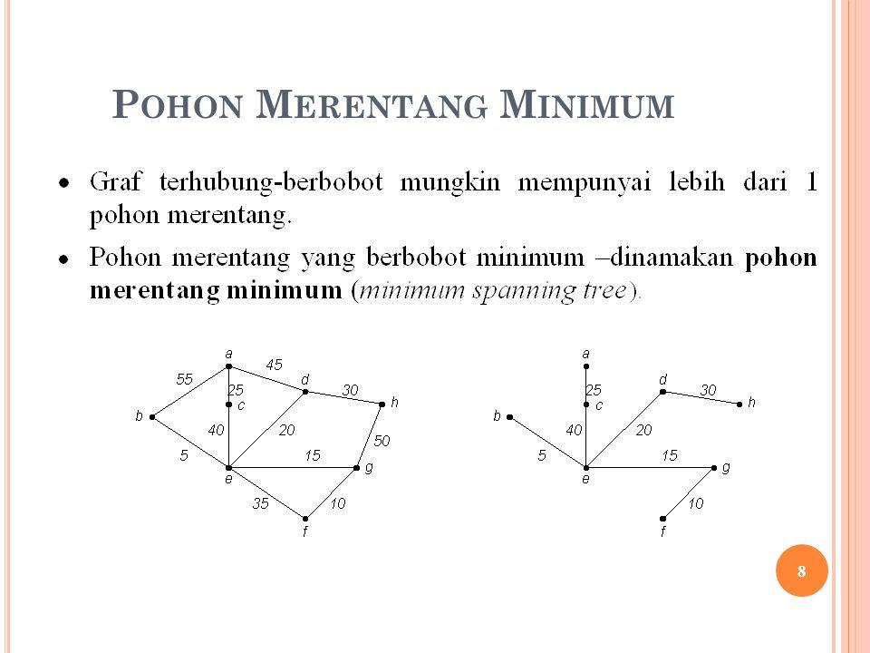 P OHON M ERENTANG M INIMUM 8