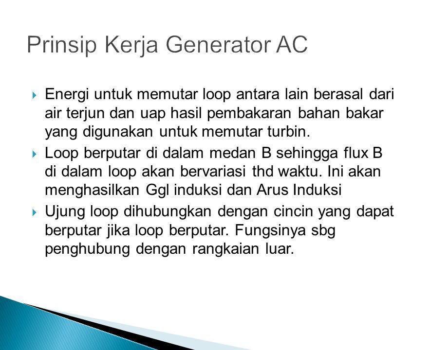  Energi untuk memutar loop antara lain berasal dari air terjun dan uap hasil pembakaran bahan bakar yang digunakan untuk memutar turbin.