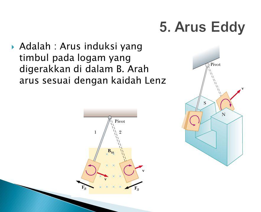  Adalah : Arus induksi yang timbul pada logam yang digerakkan di dalam B.