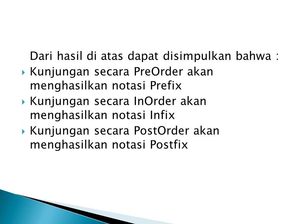 Dari hasil di atas dapat disimpulkan bahwa :  Kunjungan secara PreOrder akan menghasilkan notasi Prefix  Kunjungan secara InOrder akan menghasilkan